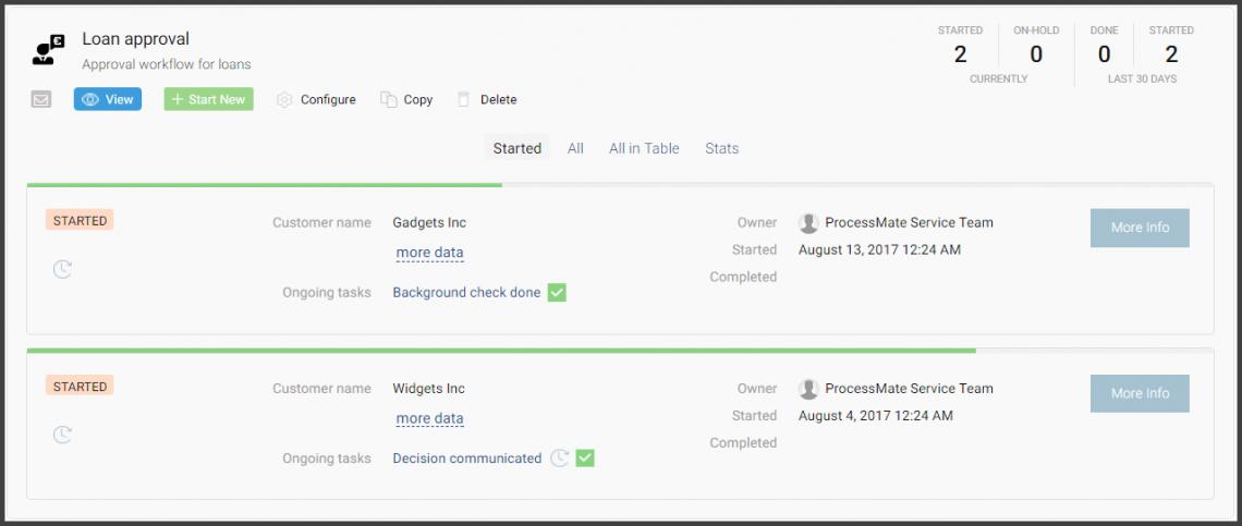 Screenshot: process repository - payroll process instances