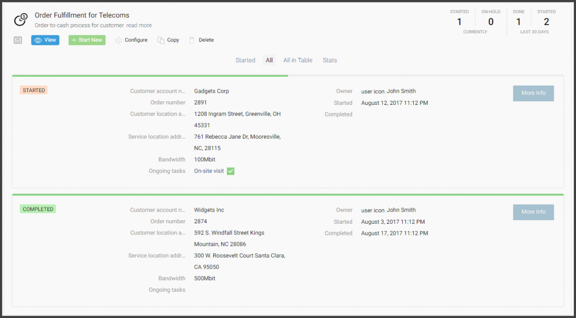 Screenshot: list of workflows with data - ordering in telecoms