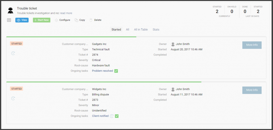 Screenshot: list of workflows of incident management (trouble-ticketing)